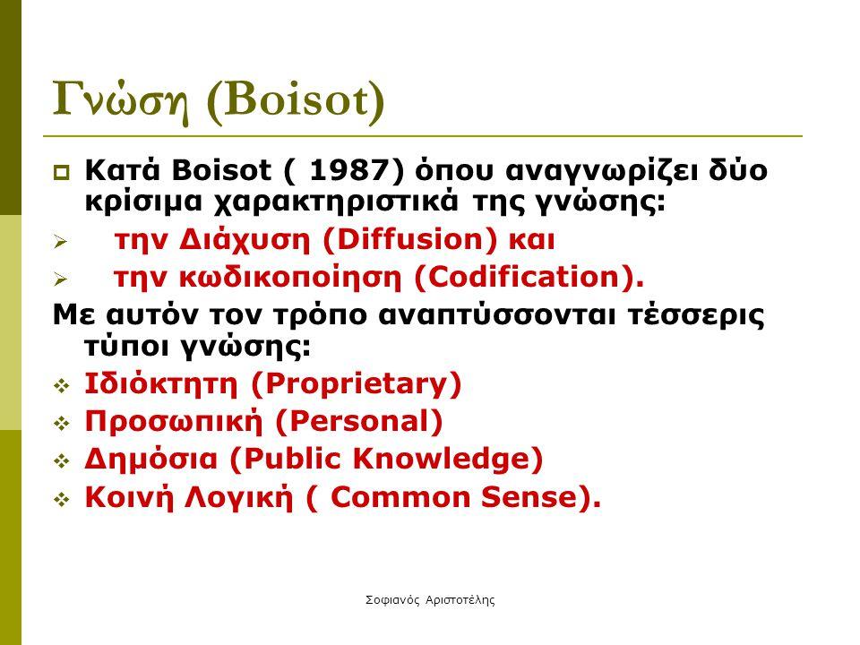 Γνώση (Boisot) Κατά Boisot ( 1987) όπου αναγνωρίζει δύο κρίσιμα χαρακτηριστικά της γνώσης: την Διάχυση (Diffusion) και.