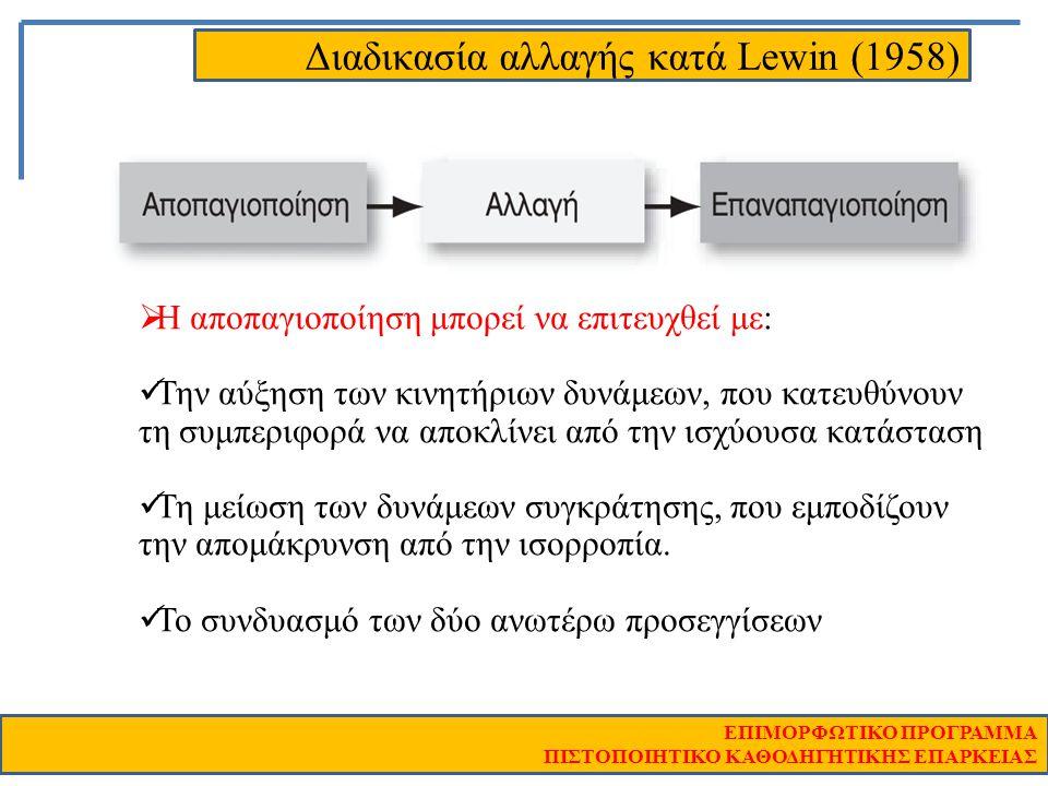 Διαδικασία αλλαγής κατά Lewin (1958)