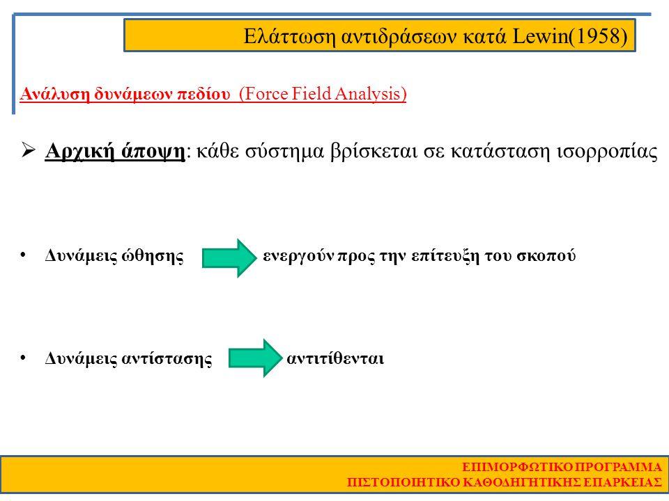 Ελάττωση αντιδράσεων κατά Lewin(1958)