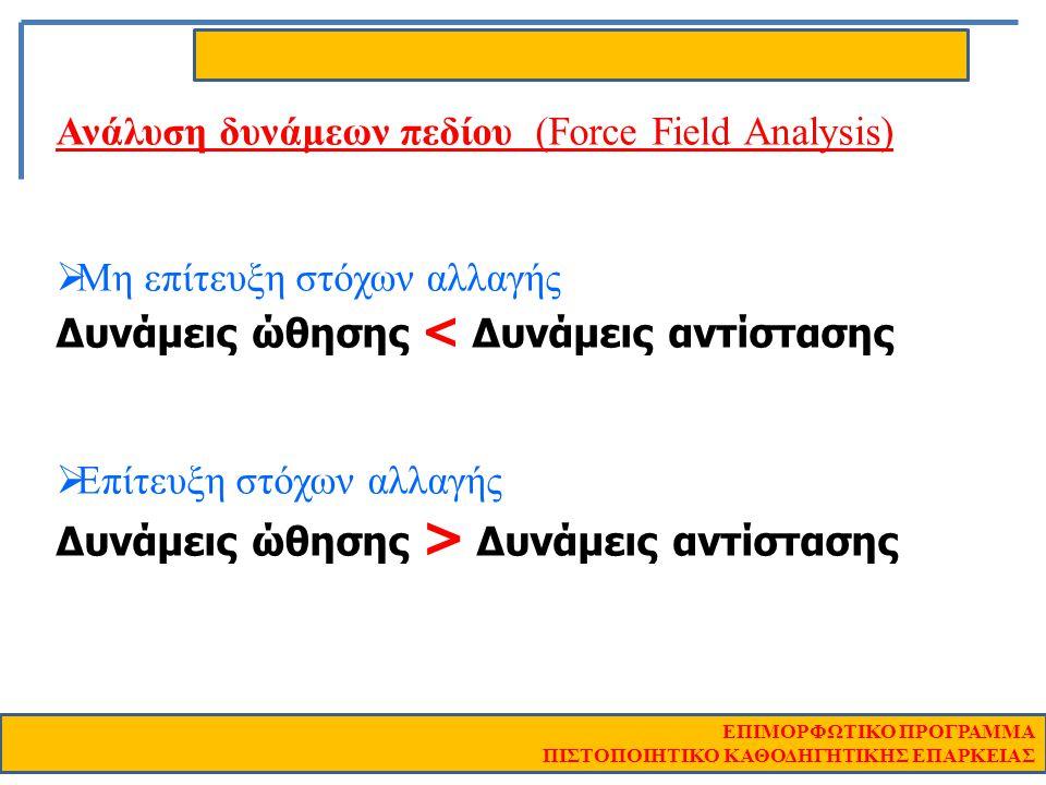 Ανάλυση δυνάμεων πεδίου (Force Field Analysis)