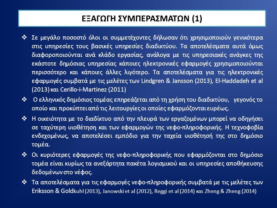 ΕΞΑΓΩΓΗ ΣΥΜΠΕΡΑΣΜΑΤΩΝ (1)