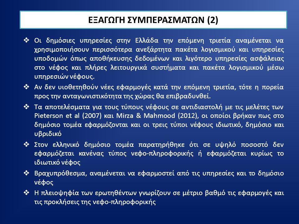 ΕΞΑΓΩΓΗ ΣΥΜΠΕΡΑΣΜΑΤΩΝ (2)
