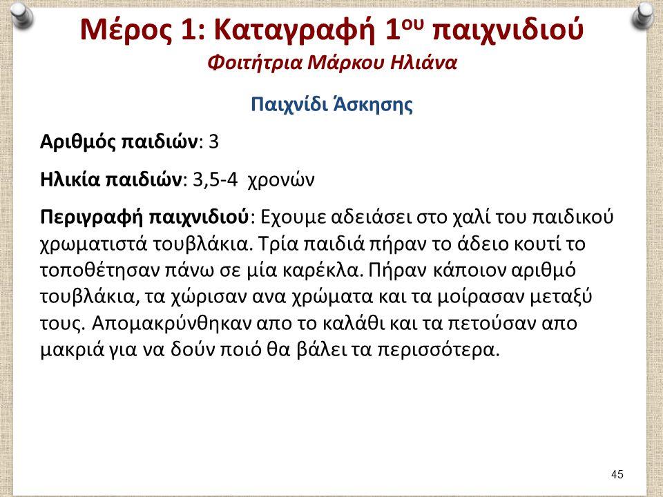 Μέρος 1: Αξιολόγηση 1ου παιχνιδιού (1/2) Φοιτήτρια Μάρκου Ηλιάνα