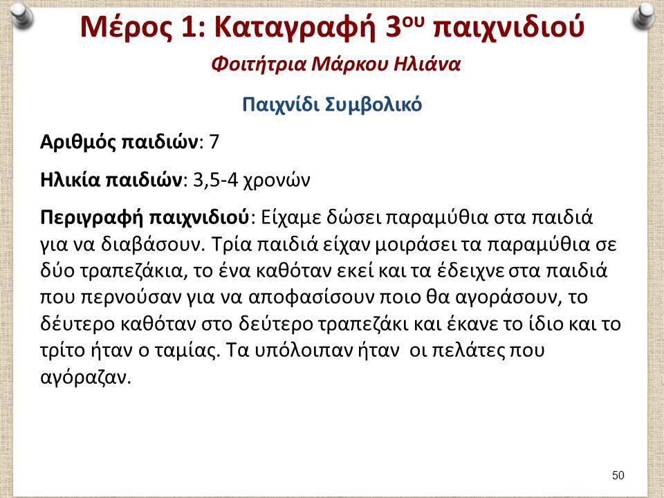 Μέρος 1: Αξιολόγηση 3ου παιχνιδιού (1/2) Φοιτήτρια Μάρκου Ηλιάνα