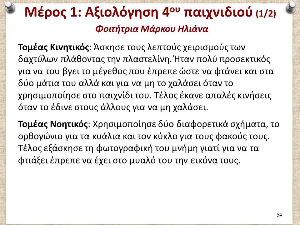 Μέρος 1: Αξιολόγηση 4ου παιχνιδιού (2/2) Φοιτήτρια Μάρκου Ηλιάνα
