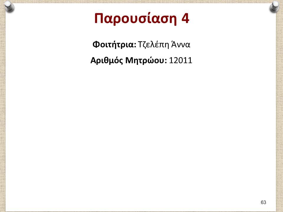Μέρος 1: Καταγραφή 1ου παιχνιδιού (1/2) Φοιτήτρια Τζελέπη Άννα