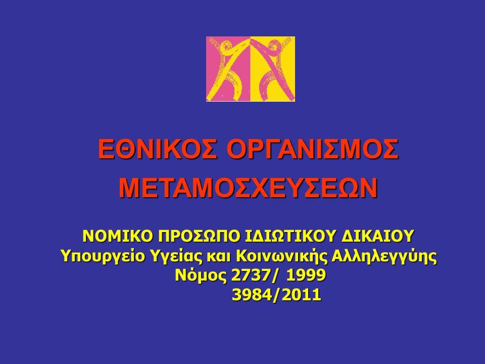 ΕΘΝΙΚΟΣ ΟΡΓΑΝΙΣΜΟΣ ΜΕΤΑΜΟΣΧΕΥΣΕΩΝ