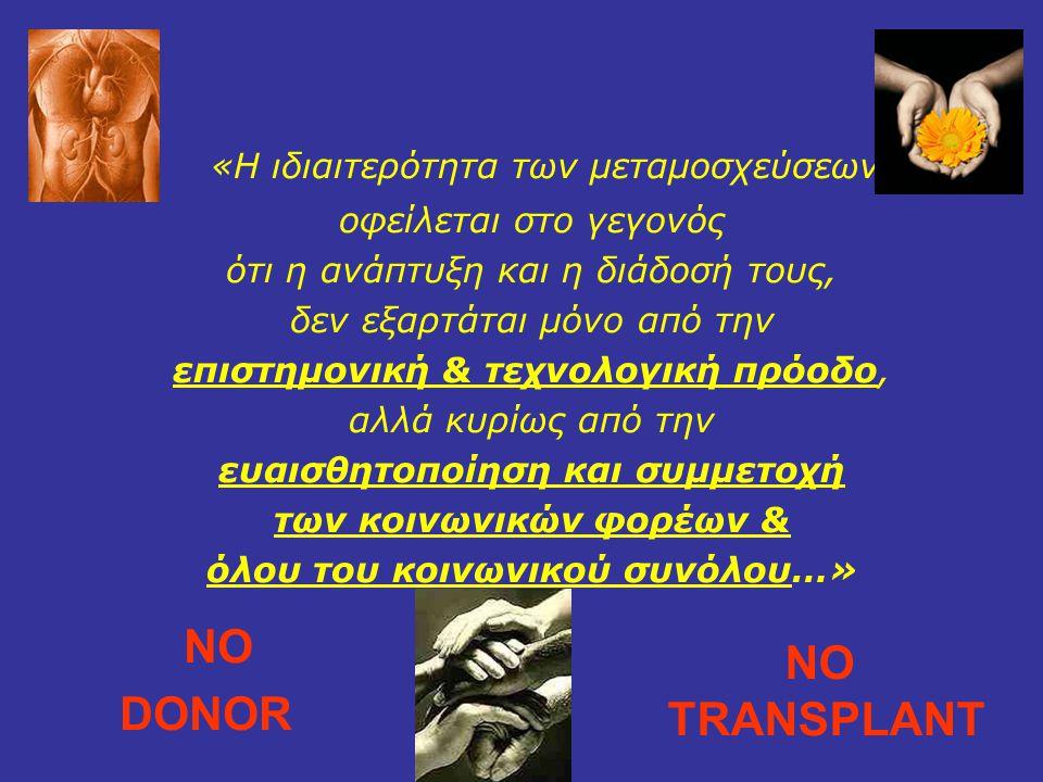 «Η ιδιαιτερότητα των μεταμοσχεύσεων