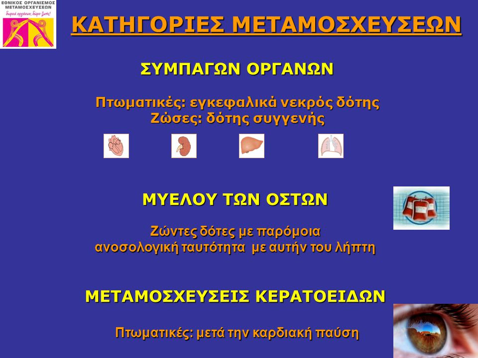 ΚΑΤΗΓΟΡΙΕΣ ΜΕΤΑΜΟΣΧΕΥΣΕΩΝ