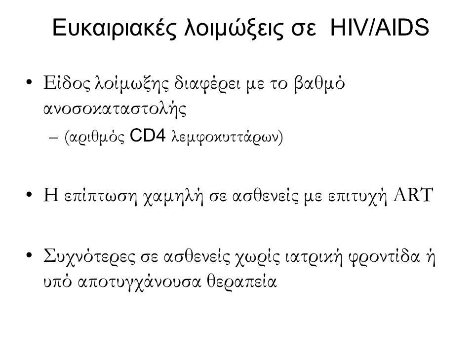 Ευκαιριακές λοιμώξεις σε HIV/AIDS