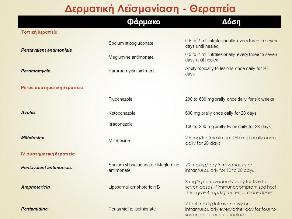 Δερματική Λεϊσμανίαση - Θεραπεία