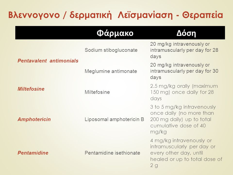 Βλεννογονο / δερματική Λεϊσμανίαση - Θεραπεία