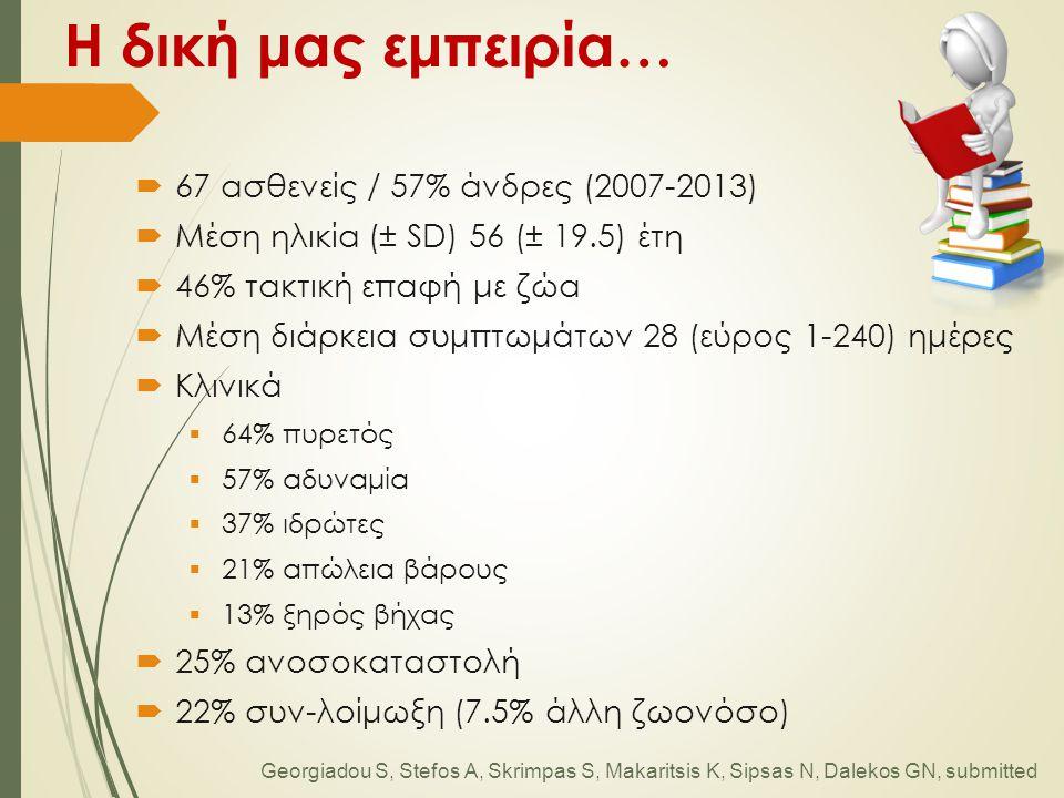 Η δική μας εμπειρία… 67 ασθενείς / 57% άνδρες (2007-2013)