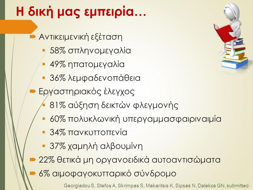 Η δική μας εμπειρία… Αντικειμενική εξέταση 58% σπληνομεγαλία