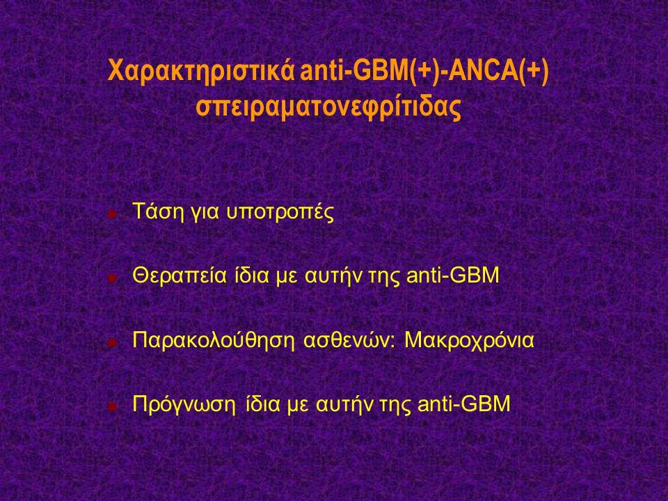 Χαρακτηριστικά anti-GBM(+)-ANCA(+) σπειραματονεφρίτιδας