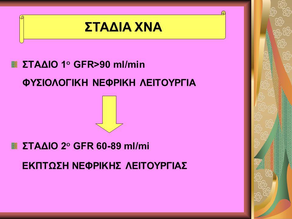ΣΤΑΔΙΑ ΧΝΑ ΣΤΑΔΙΟ 1ο GFR>90 ml/min ΦΥΣΙΟΛΟΓΙΚΗ ΝΕΦΡΙΚΗ ΛΕΙΤΟΥΡΓΙΑ