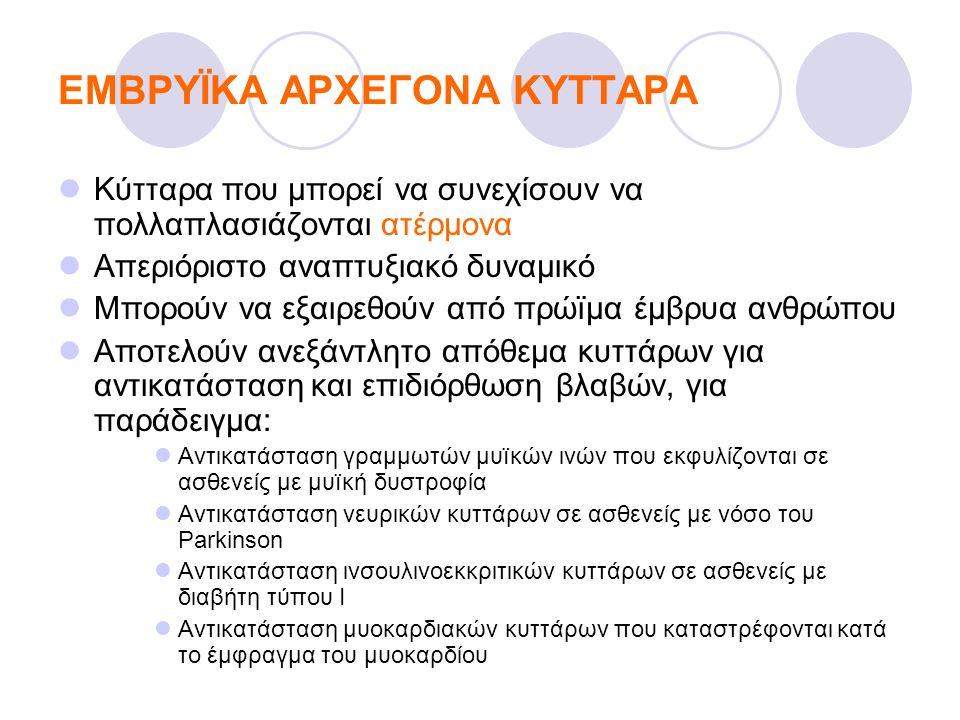 ΕΜΒΡΥΪΚΑ ΑΡΧΕΓΟΝΑ ΚΥΤΤΑΡΑ