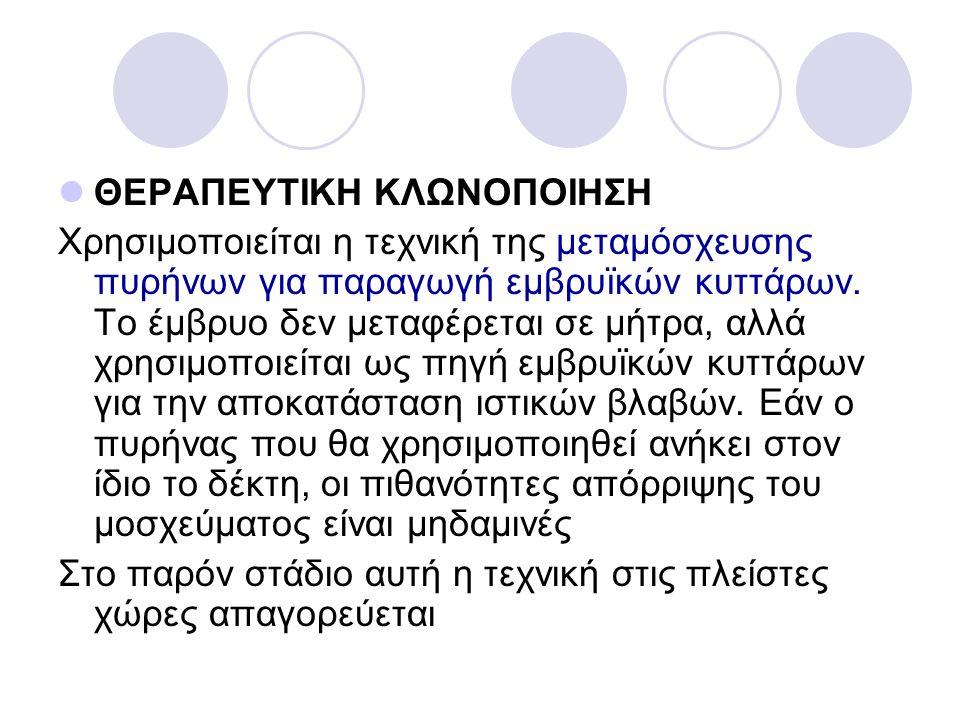 ΘΕΡΑΠΕΥΤΙΚΗ ΚΛΩΝΟΠΟΙΗΣΗ