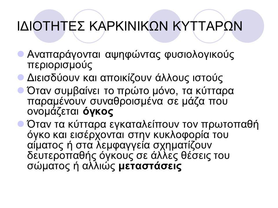 ΙΔΙΟΤΗΤΕΣ ΚΑΡΚΙΝΙΚΩΝ ΚΥΤΤΑΡΩΝ