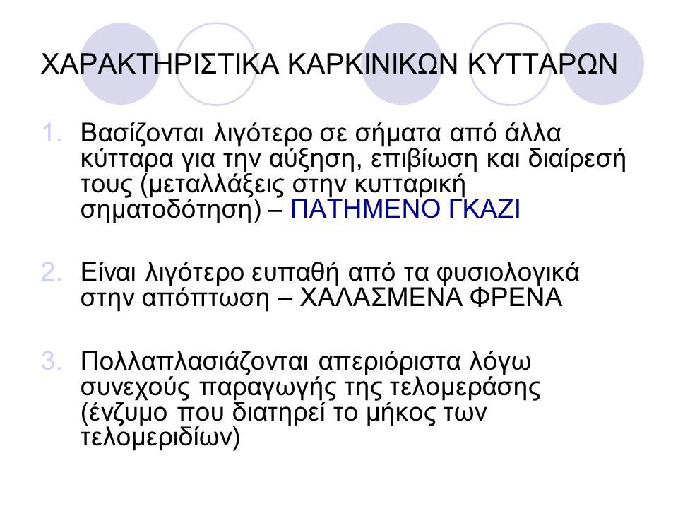 ΧΑΡΑΚΤΗΡΙΣΤΙΚΑ ΚΑΡΚΙΝΙΚΩΝ ΚΥΤΤΑΡΩΝ