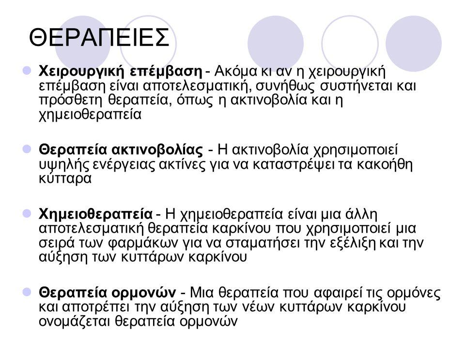 ΘΕΡΑΠΕΙΕΣ