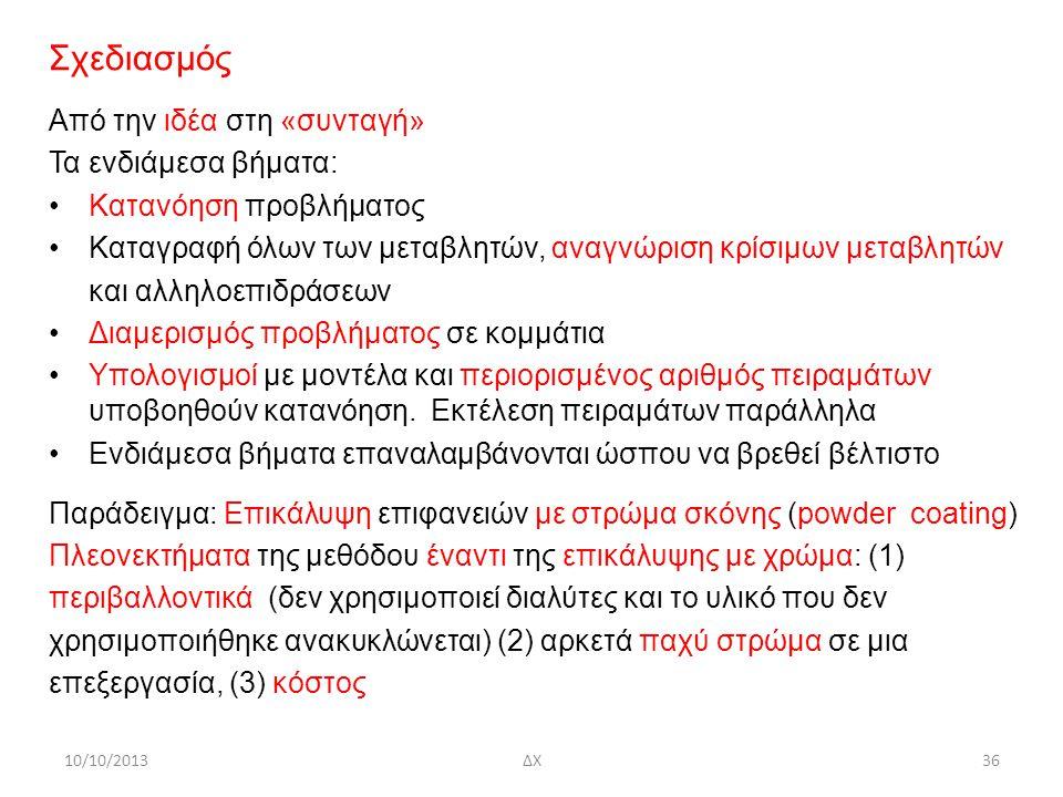 Σχεδιασμός Από την ιδέα στη «συνταγή» Τα ενδιάμεσα βήματα: