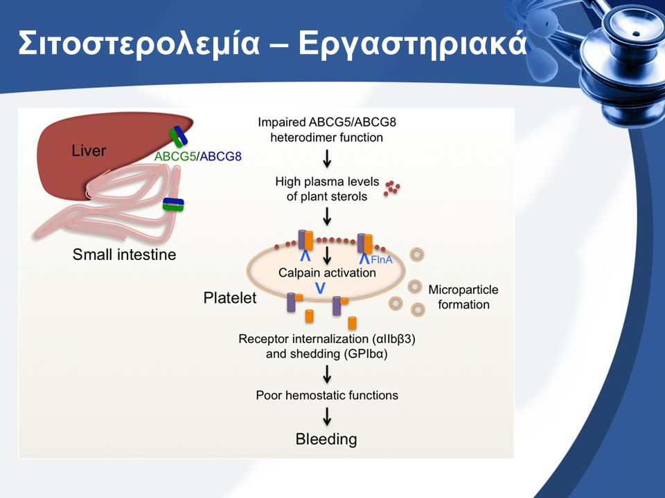 Σιτοστερολεμία – Διάγνωση