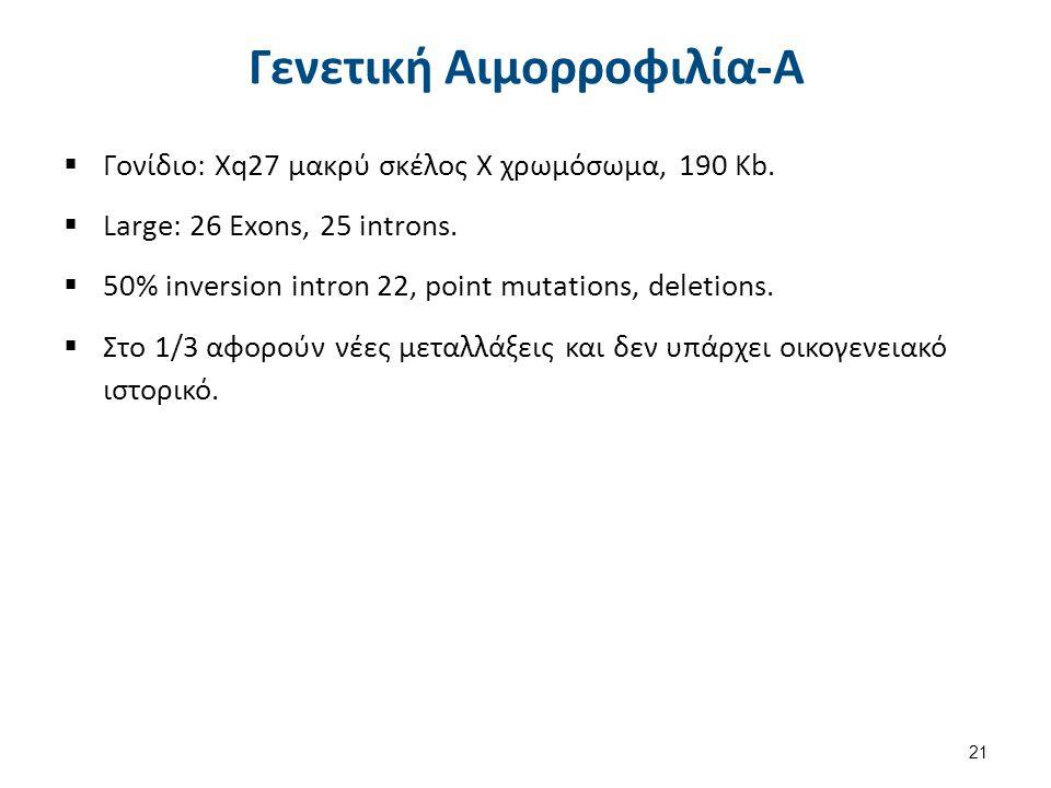 Γενετική Αιμορροφιλία-Β