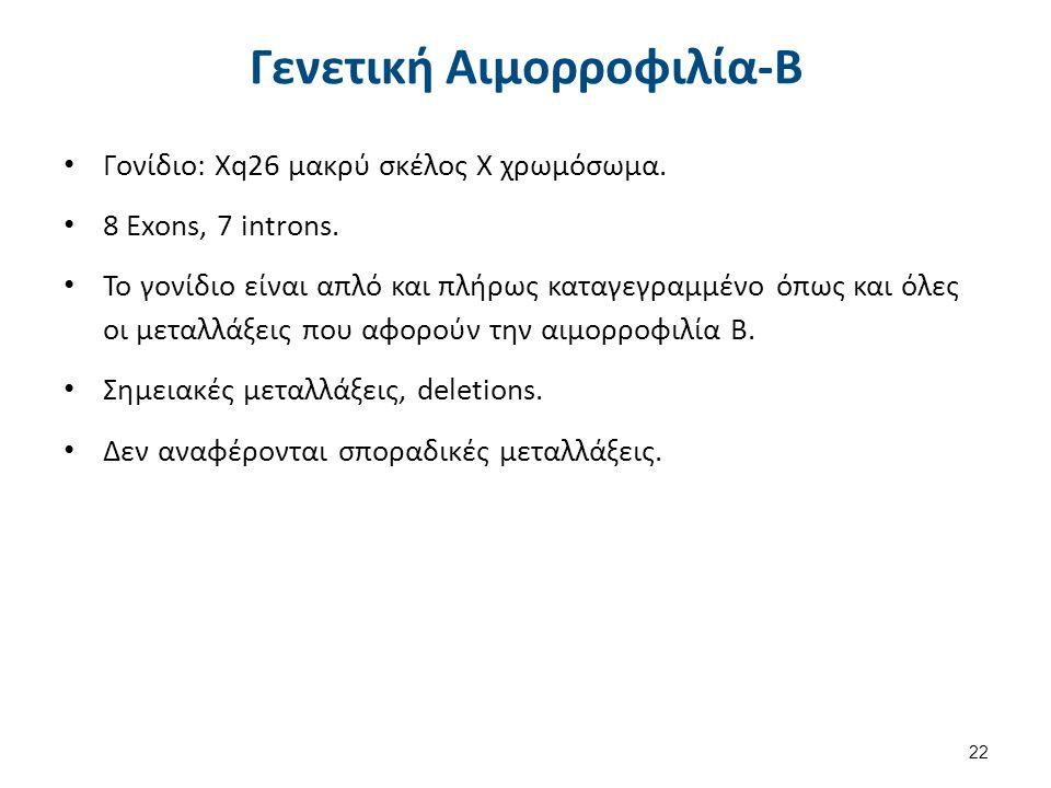 Κλινική εικόνα Ταυτόσημη σε Αιμορροφιλία Α και Β 1/2
