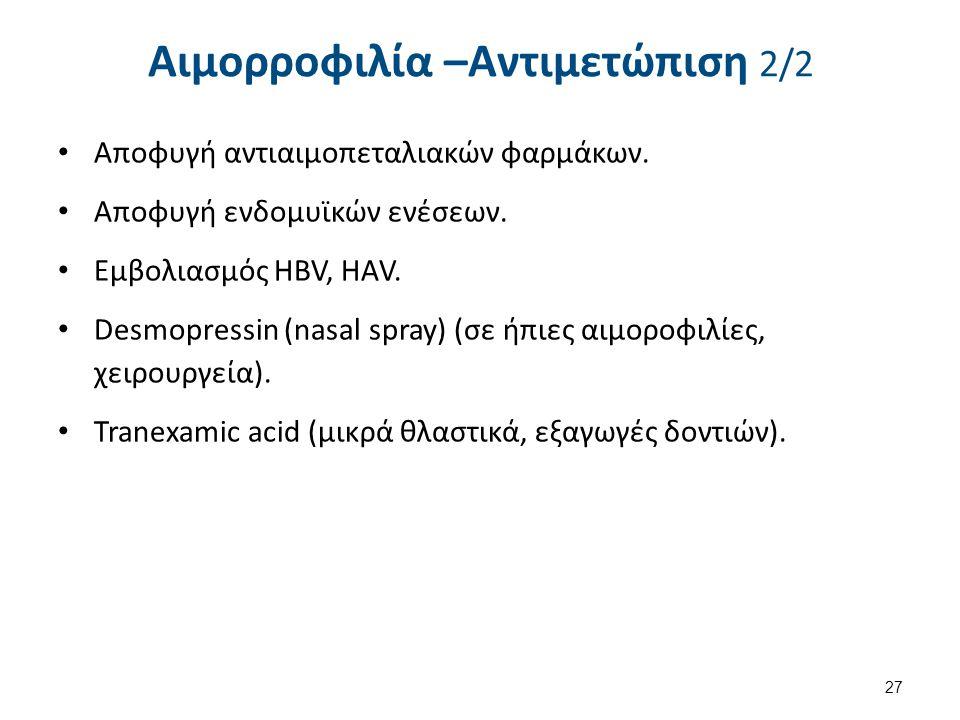 Επιπλοκές θεραπείας Ανασταλτές (αντισώματα έναντι των fVIII, fIX)