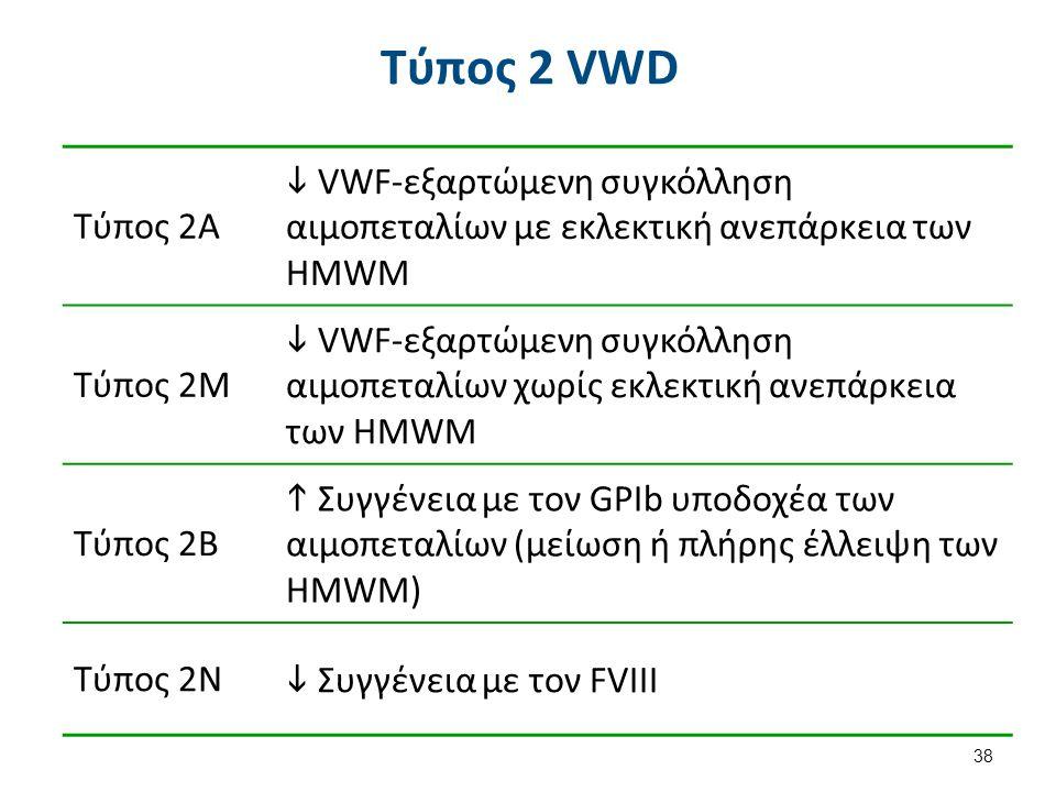 Τύπος 3 VWD Πρακτικά πλήρης ανεπάρκεια του VWF.