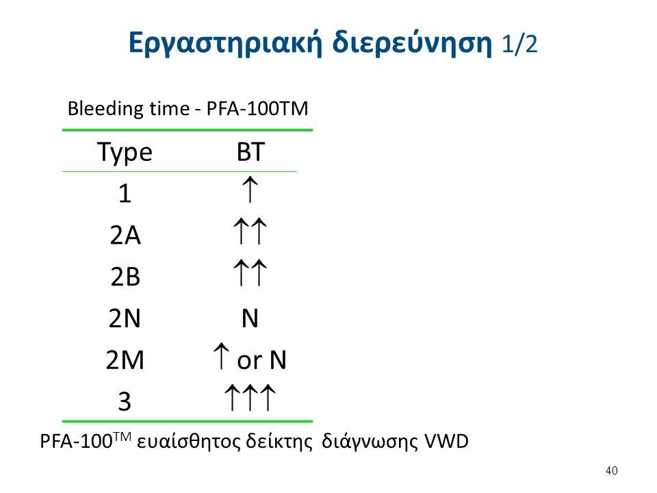 Διάγνωση VWD Τυπική εικόνα Σαφές κλινικό αιμορραγικό ιστορικό.