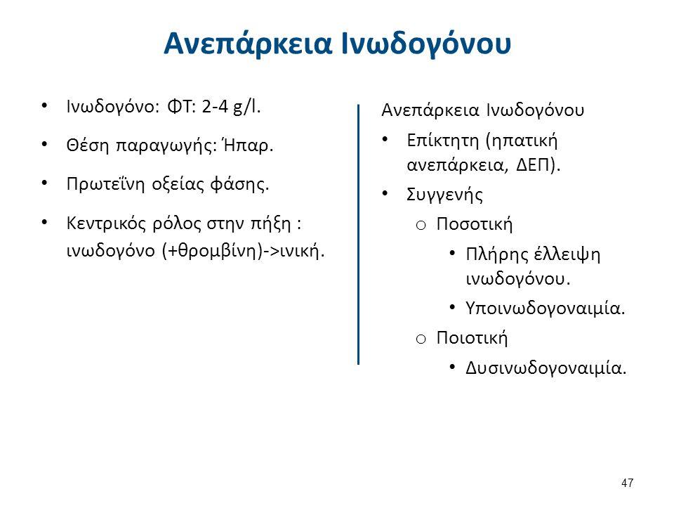 Συγγενής Ποσοτική Ανεπάρκεια Ινωδογόνου