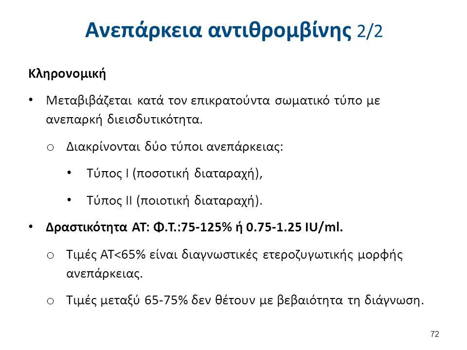 Πρωτεΐνη C Βιταμινο-Κ-εξαρτώμενη γλυκοπρωτεΐνη ΜΒ 62kdal.