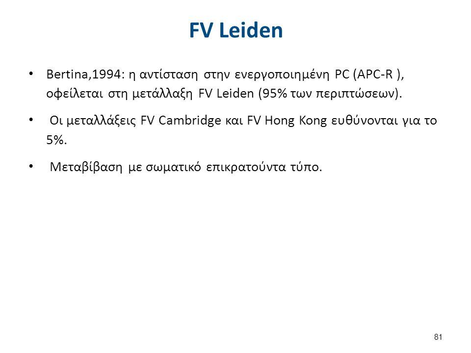 Μηχανισμός Η μετάλλαξη Leiden παρεμβαίνει στη σύνδεση του FVa με το σύστημα της ενεργοποιημένης PC, αναστέλλοντας την αντιπηκτική του δράση.