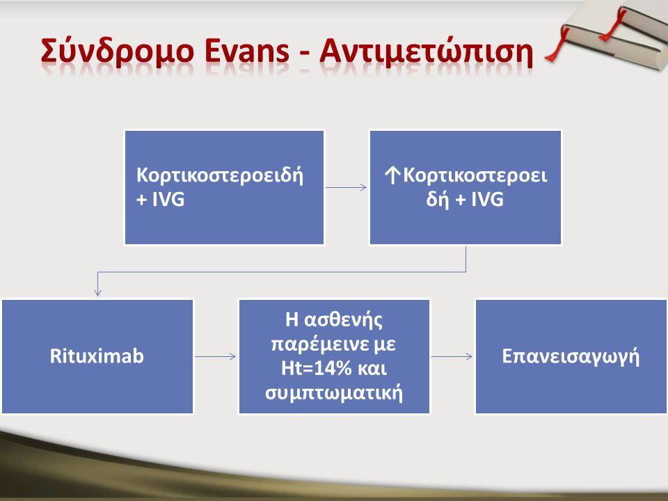 Σύνδρομο Evans - Αντιμετώπιση