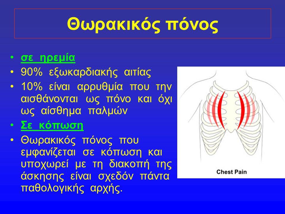 Θωρακικός πόνος σε ηρεμία 90% εξωκαρδιακής αιτίας