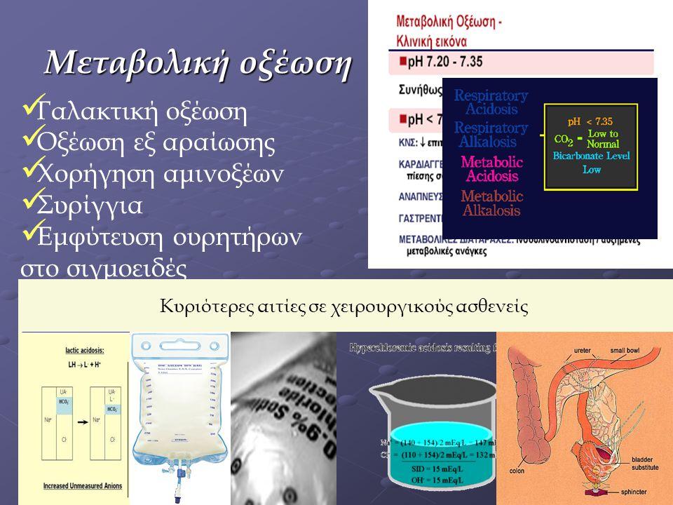 Κυριότερες αιτίες σε χειρουργικούς ασθενείς
