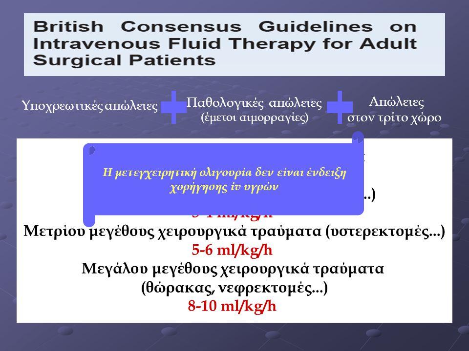 Επιφανειακά χειρουργικά τραύματα 1-2 ml/kg/h