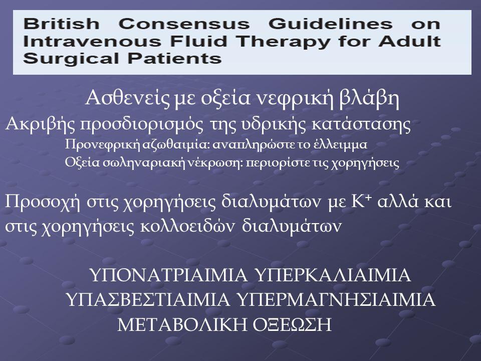 Ασθενείς με οξεία νεφρική βλάβη