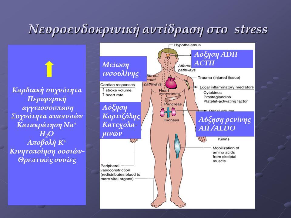 Νευροενδοκρινική αντίδραση στο stress