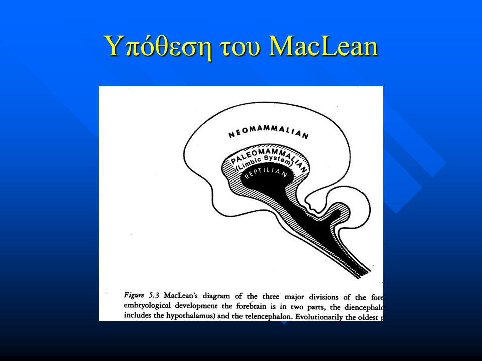 Υπόθεση του MacLean