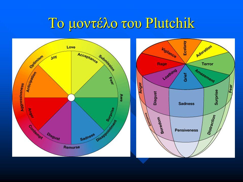 Το μοντέλο του Plutchik