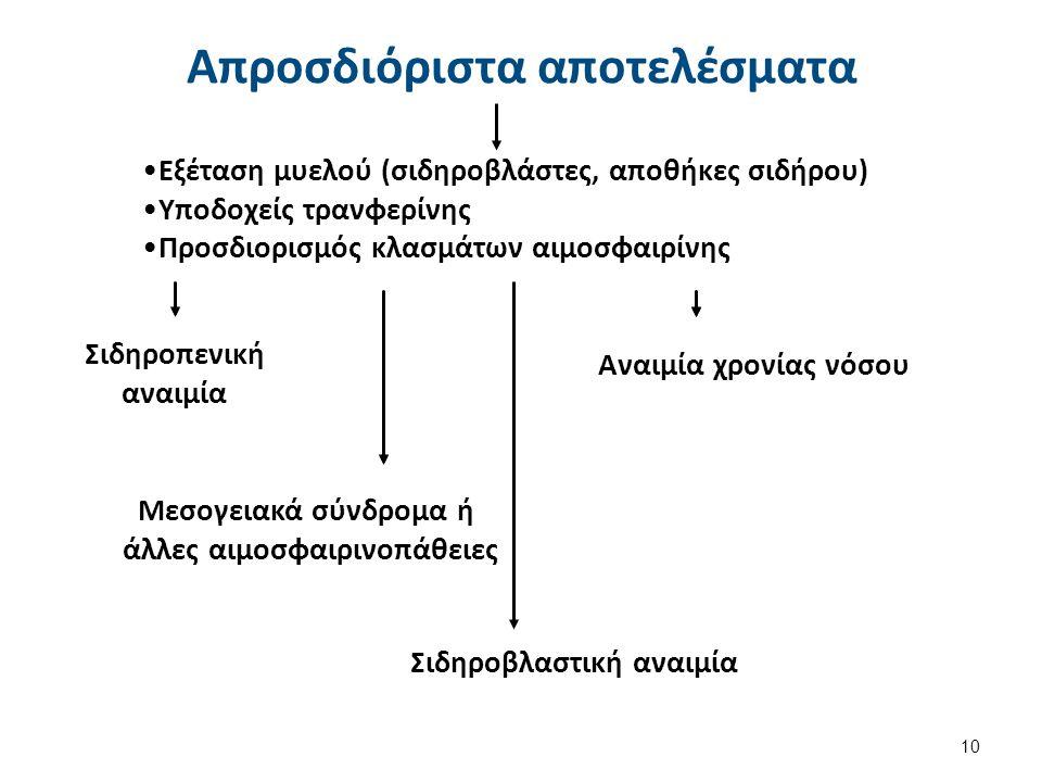 Ορθρόχρωμη ορθροκυτταρική