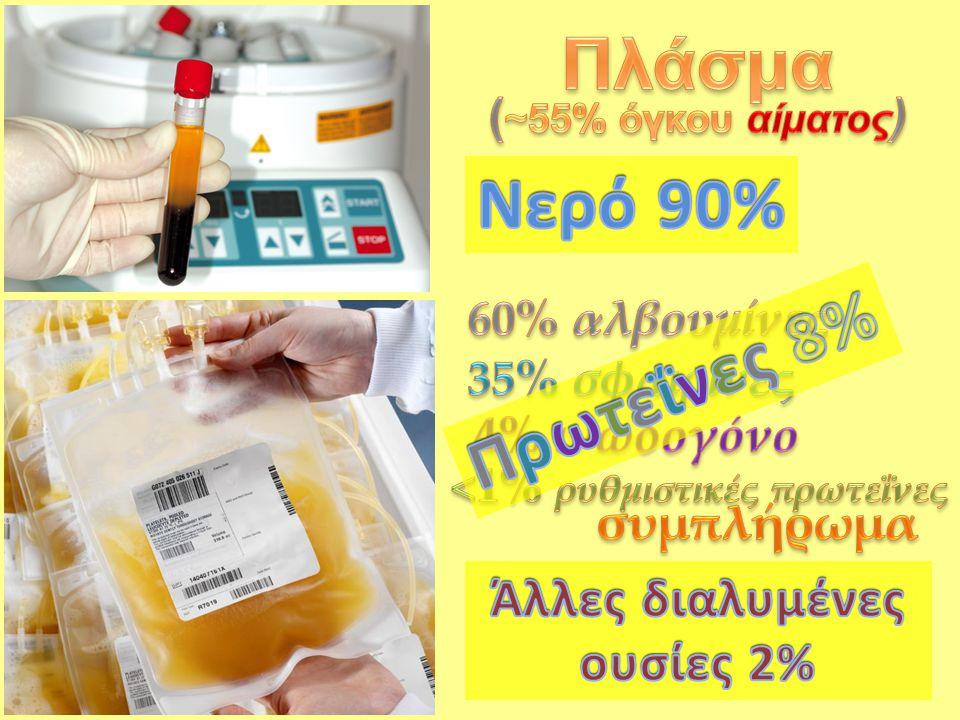 <1% ρυθμιστικές πρωτεΐνες Άλλες διαλυμένες ουσίες 2%