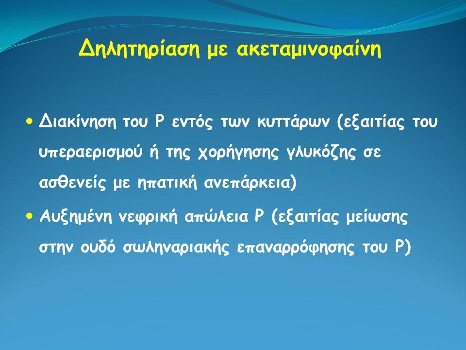 Δηλητηρίαση με ακεταμινοφαίνη