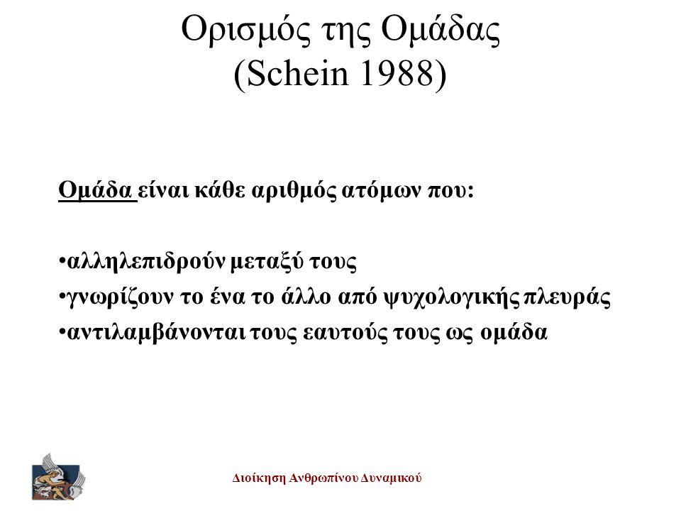 Ορισμός της Ομάδας (Schein 1988)