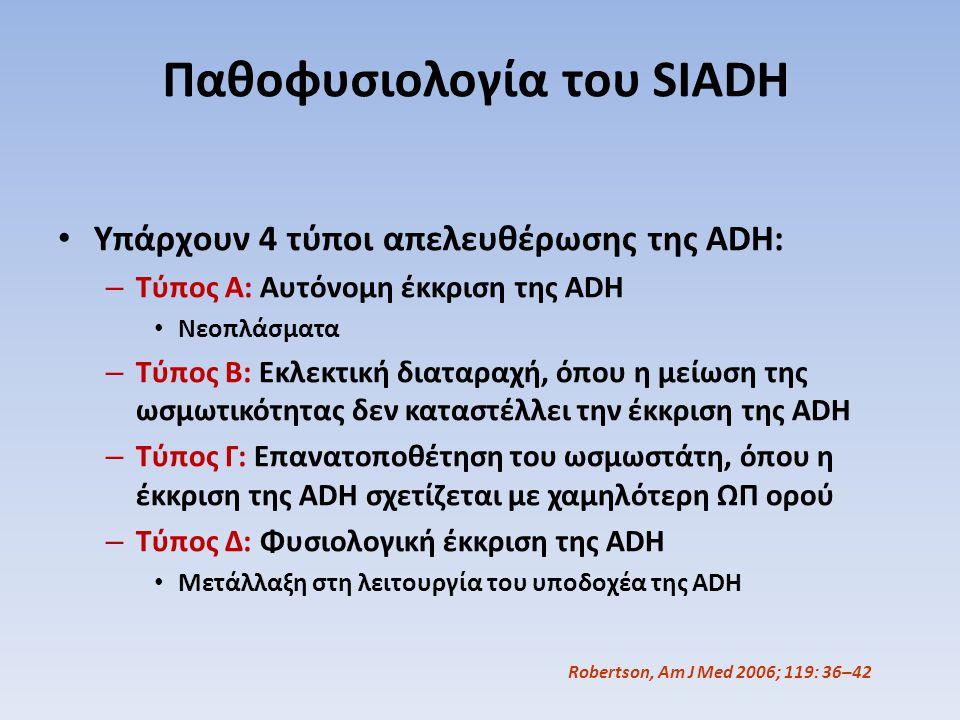 Παθοφυσιολογία του SIADH