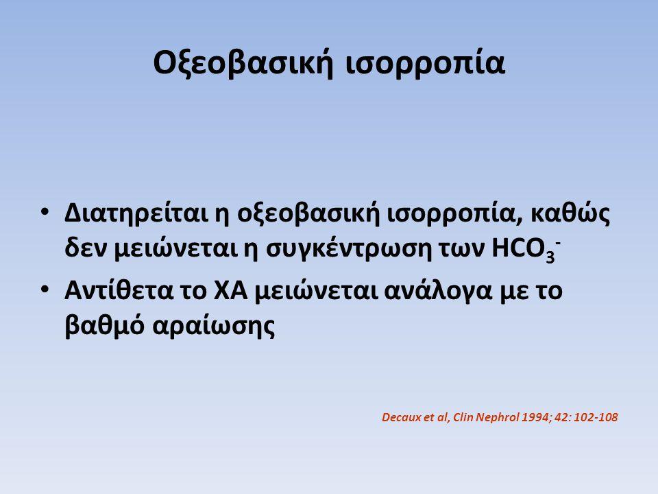 Οξεοβασική ισορροπία Διατηρείται η οξεοβασική ισορροπία, καθώς δεν μειώνεται η συγκέντρωση των HCO3-