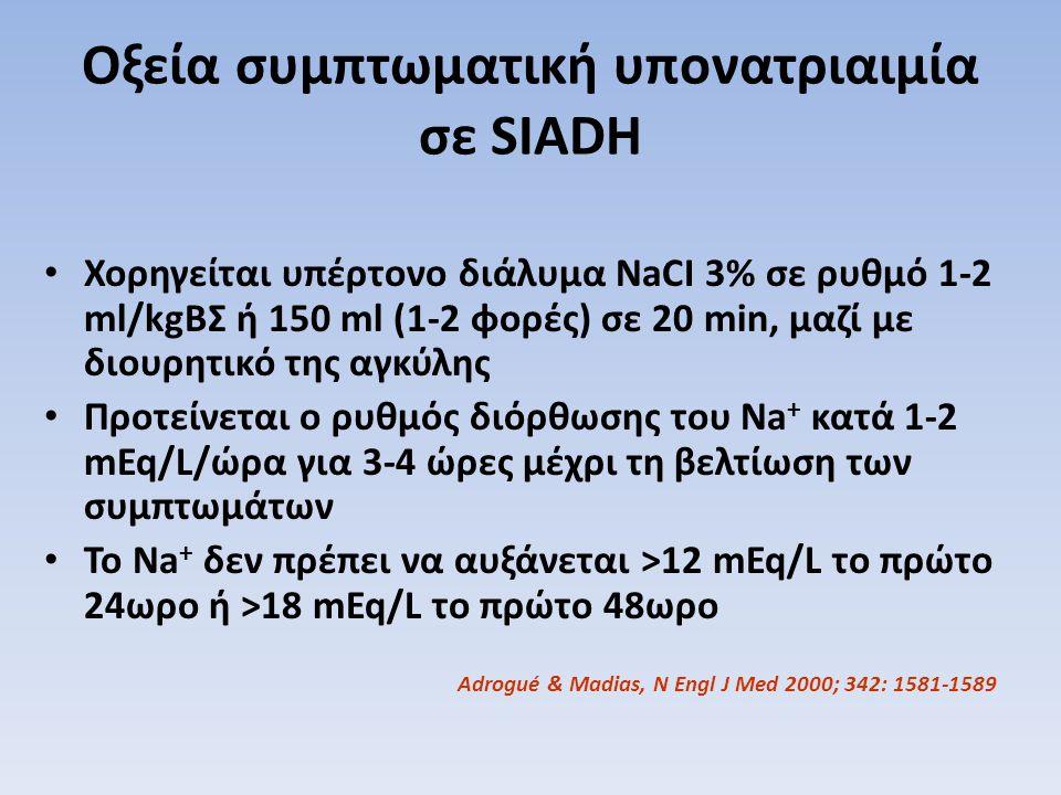 Οξεία συμπτωματική υπονατριαιμία σε SIADH